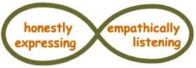 loop honesty-empathy
